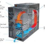 Sấy bơm nhiệt là gì, tìm hiểu về máy sấy bơm nhiệt hãng Mactech
