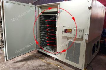 Máy sấy lạnh dùng có khó không, xem hướng dẫn từ hãng Mactech